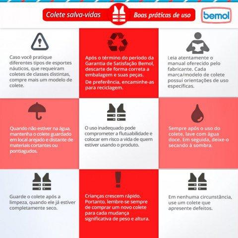 Boas Praticas de Uso-Colete salva vidas (2)